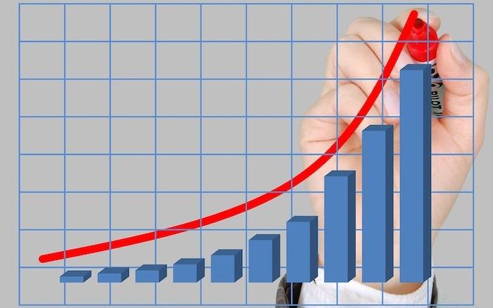 オンラインギャンブル全体の市場規模(カジノ・スポーツ賭博含む)