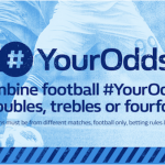 WilliamhillのYourOddsとは