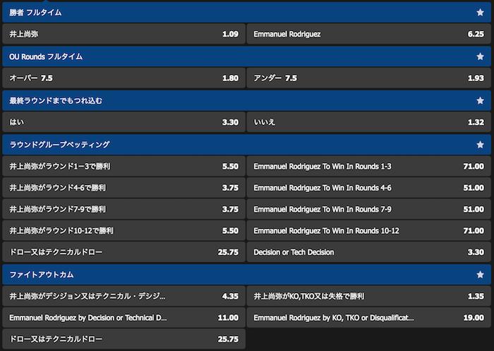 WBSS井上尚弥vsエマヌエル・ロドリゲスのブックメーカーオッズ