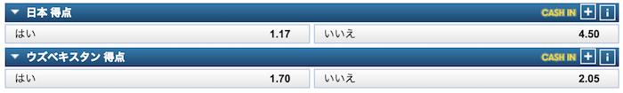 日本vsウズベキスタンのゴールチーム予想オッズ