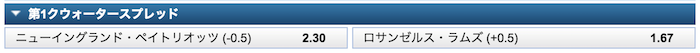 ブックメーカーによるNFL(スーパーボウル)の第1クォーターのハンデ予想オッズ