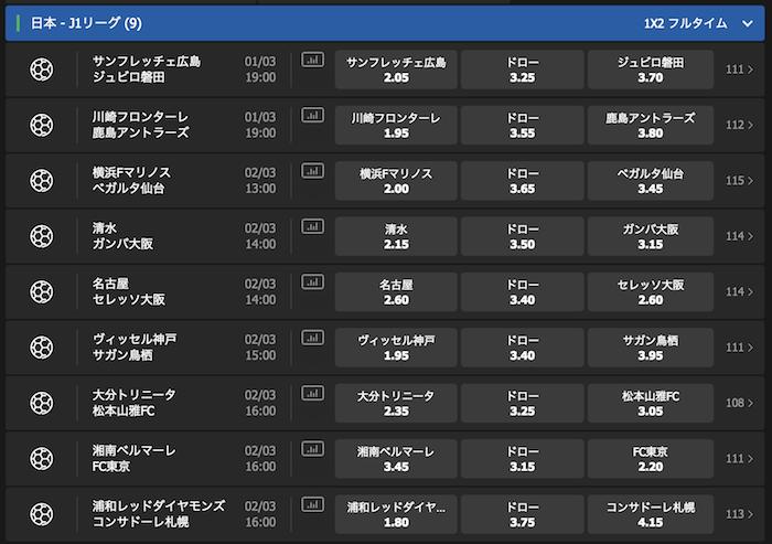 10bet JapanのJリーグ勝敗予想オッズ