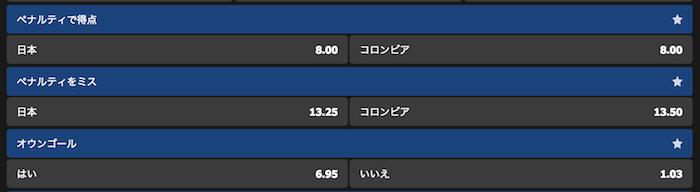 サッカー日本代表vsコロンビア代表のPK予想オッズ