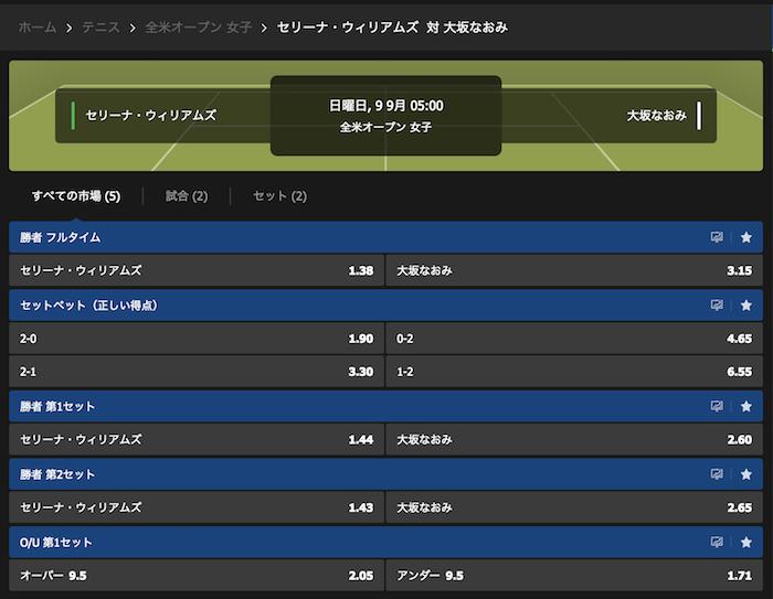 テニスUSオープン2018決勝の大坂なおみ選手のオッズ
