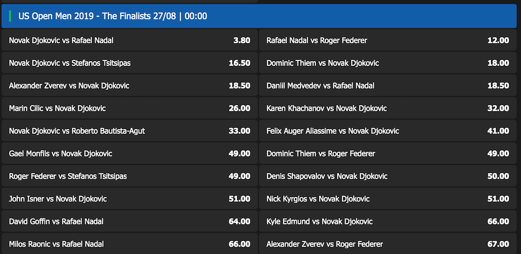 全米オープンテニス2019男子の決勝対戦カード予想オッズ