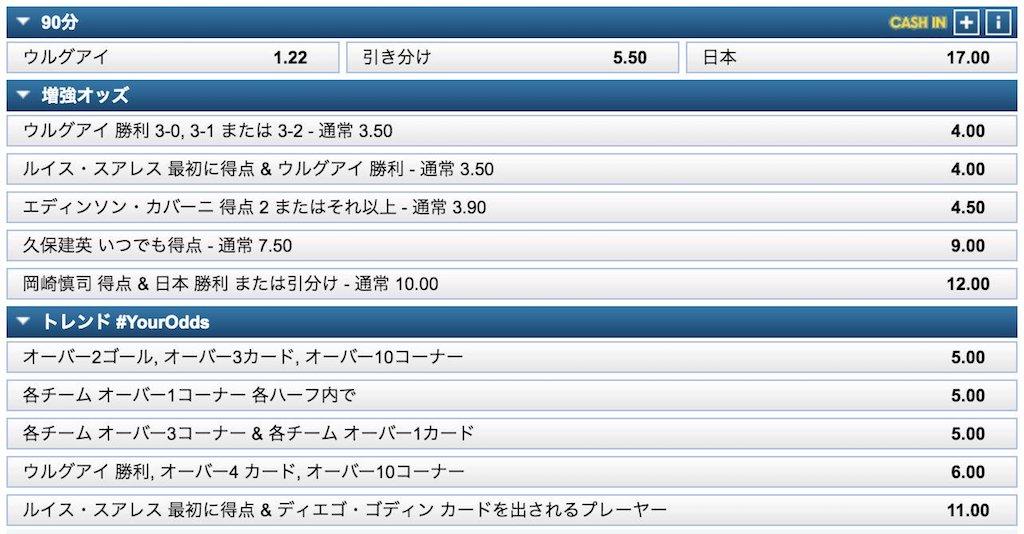 ブックメーカーでサムライブルー(サッカー日本代表戦)に賭ける方法