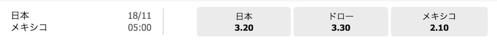 日本代表vsメキシコ代表の勝敗予想オッズ