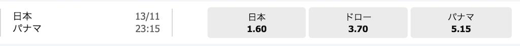 日本代表vsパナマ代表の勝敗予想オッズ