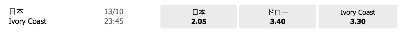 サッカー日本代表vsコートジボワール代表の勝敗予想オッズ