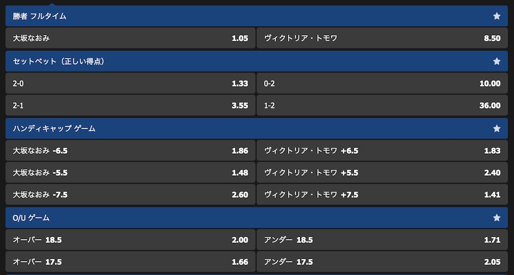 東レPPOテニスの大坂なおみの2回戦オッズ