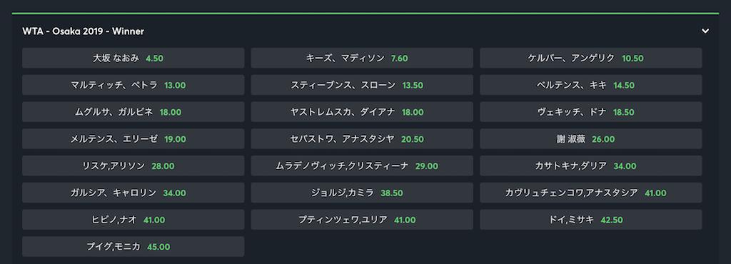 東レパンパシフィックオープン2019優勝予想オッズ