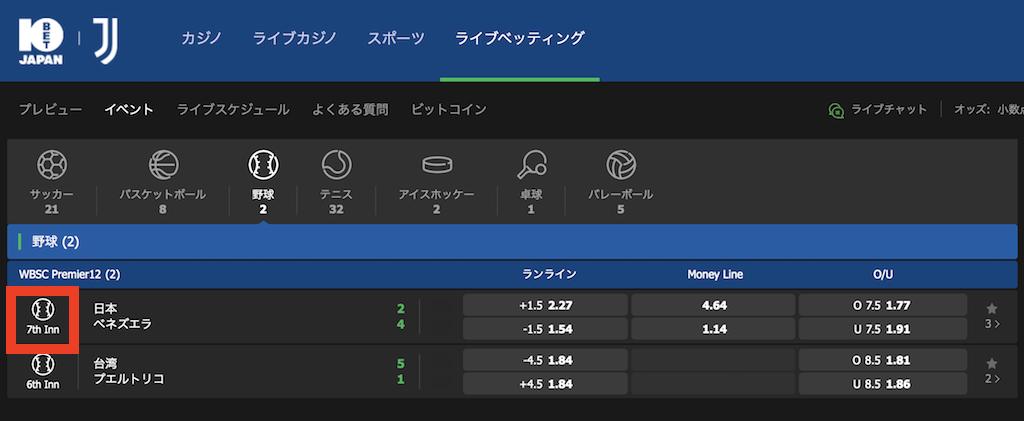 10betJapanのWBSCの勝敗予想オッズ(試合中)