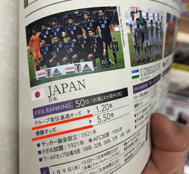 ブックメーカーオッズが日本の雑誌で紹介されました