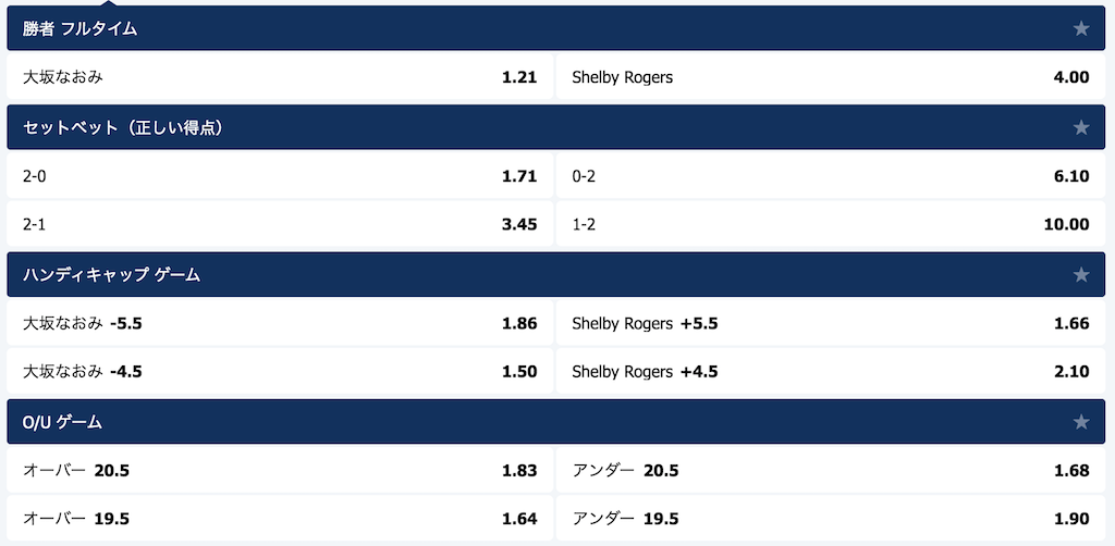 全米オープン2020準々決勝(大坂なおみvsシェルビー・ロジャーズ)勝敗予想オッズ