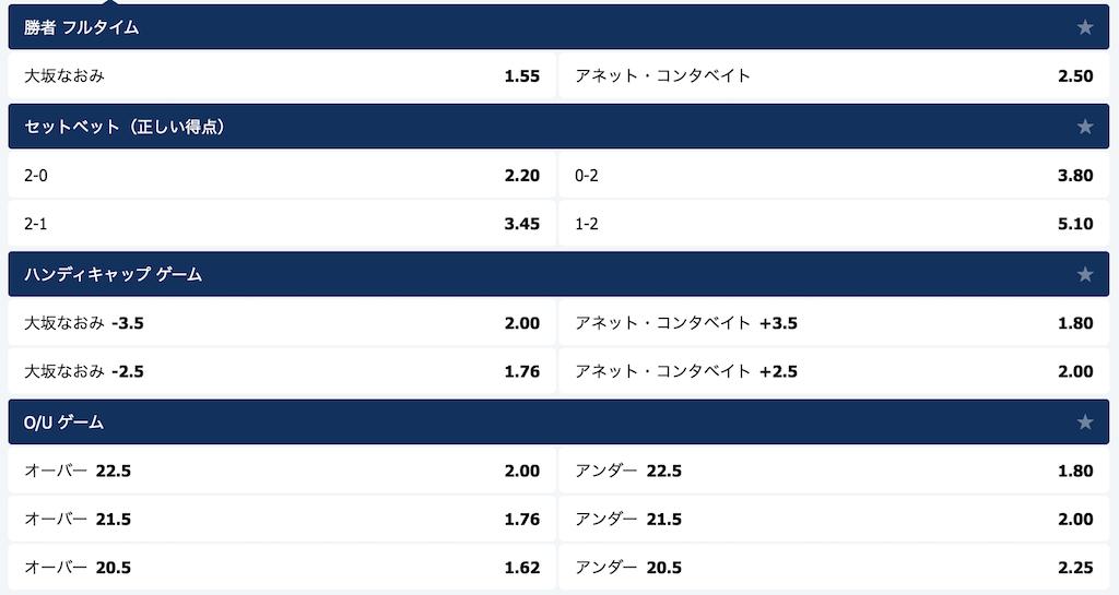 ウエスタン&サザンオープン(大坂vsコンタベイト)勝敗予想オッズ