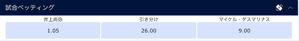 ブックメーカーによる井上尚弥vsマイケル・ダスマリナスの勝敗予想オッズ