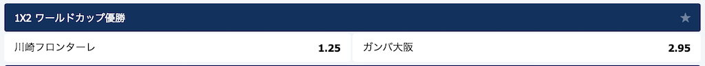 天皇杯2020決勝(川崎F対G大阪)の優勝予想オッズ