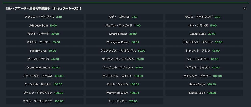 ブックメーカーのNBA20/21最優秀守備選手賞オッズ