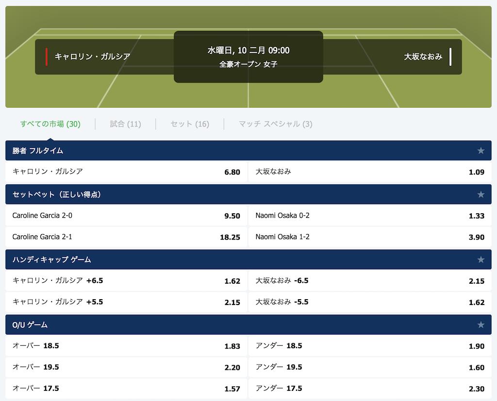 全豪オープン2021大坂の2回戦勝敗予想オッズ