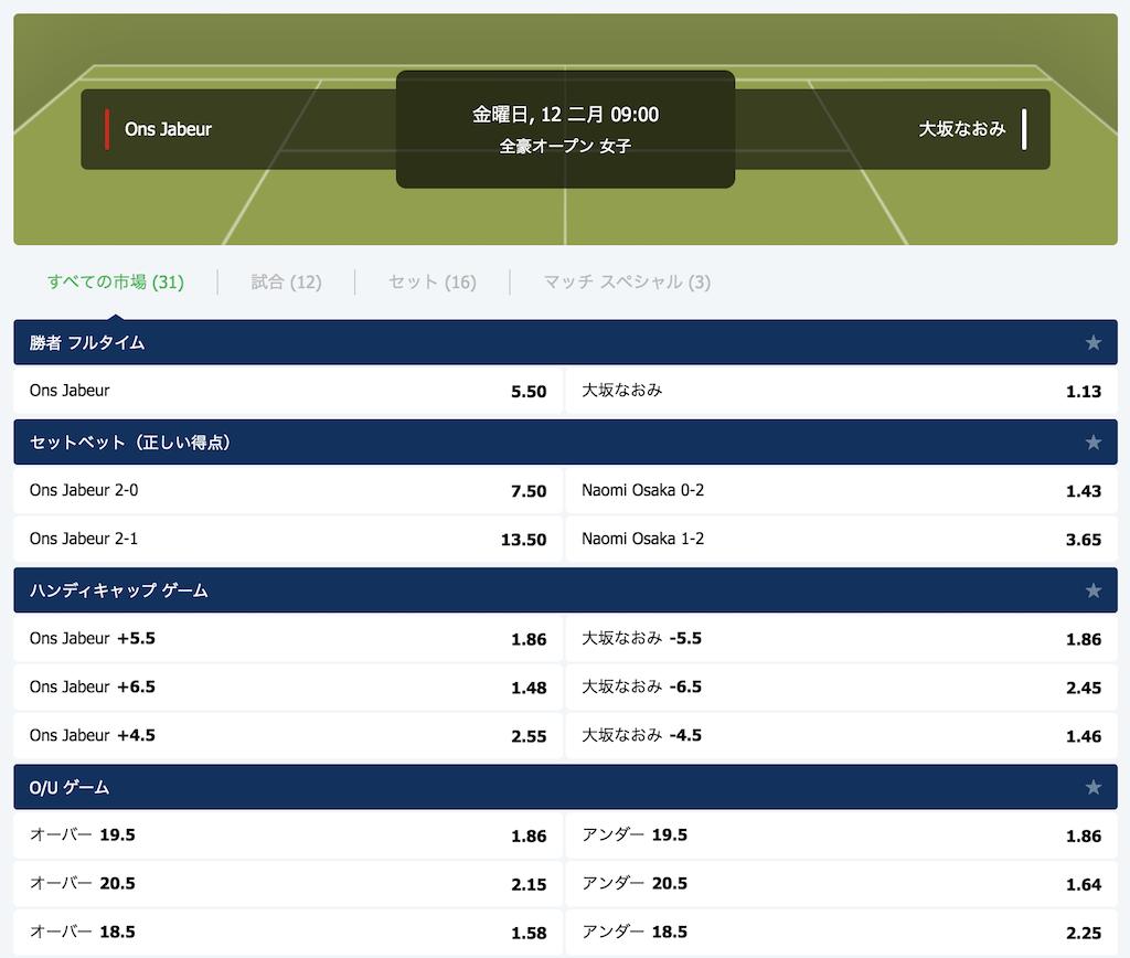 全豪オープン2021大坂なおみの3回戦の勝敗予想オッズ