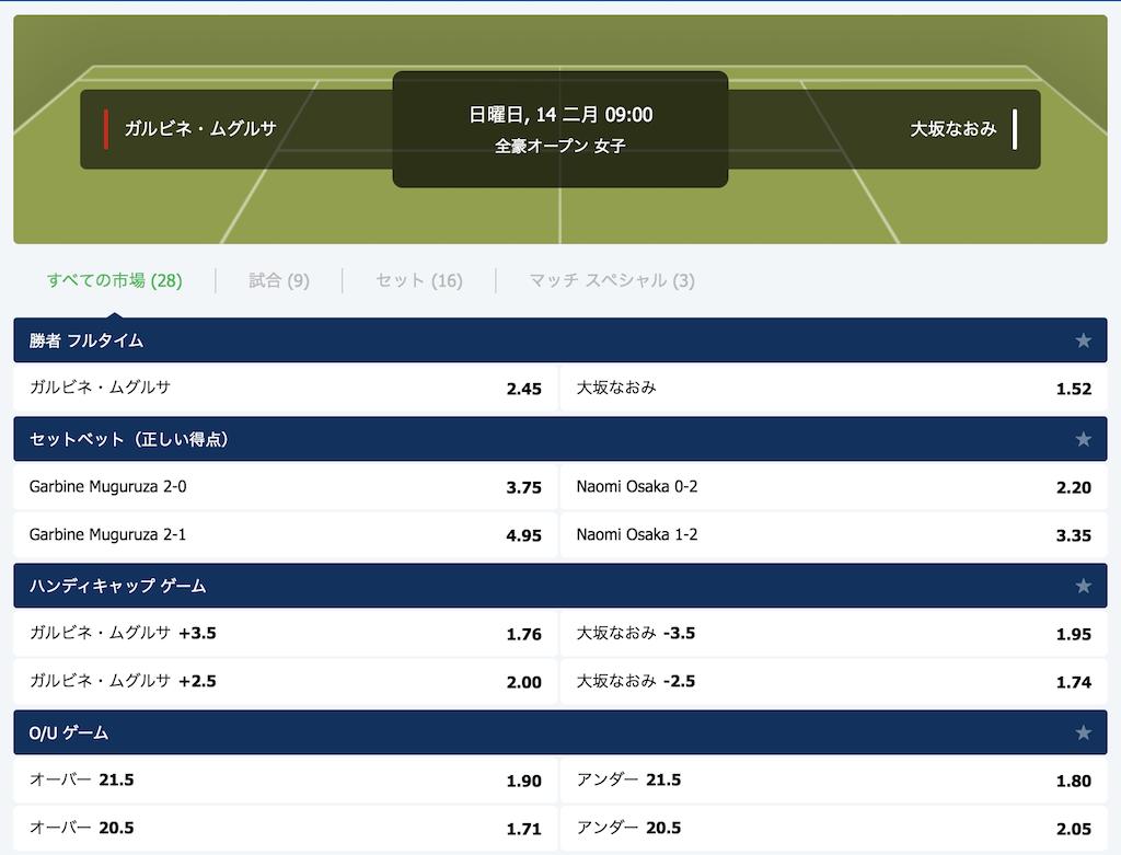 全豪オープン2021大坂なおみの4回戦の勝敗予想オッズ