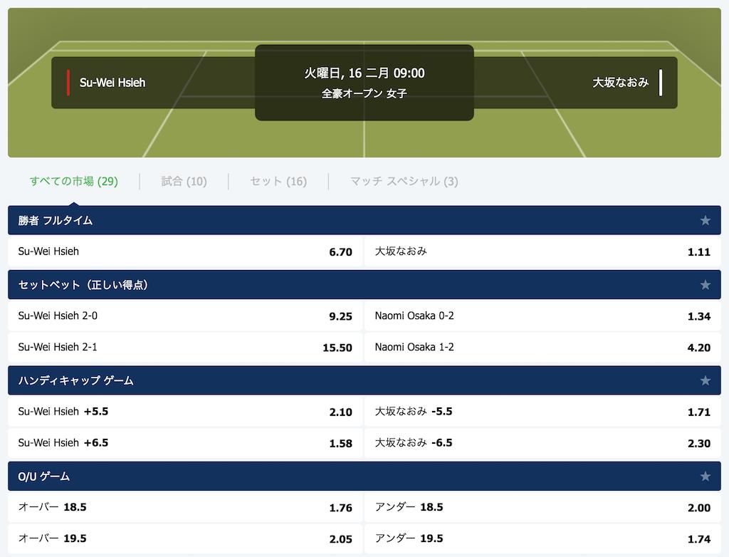 全豪オープン2021の大坂なおみ準々決勝の勝敗予想オッズ