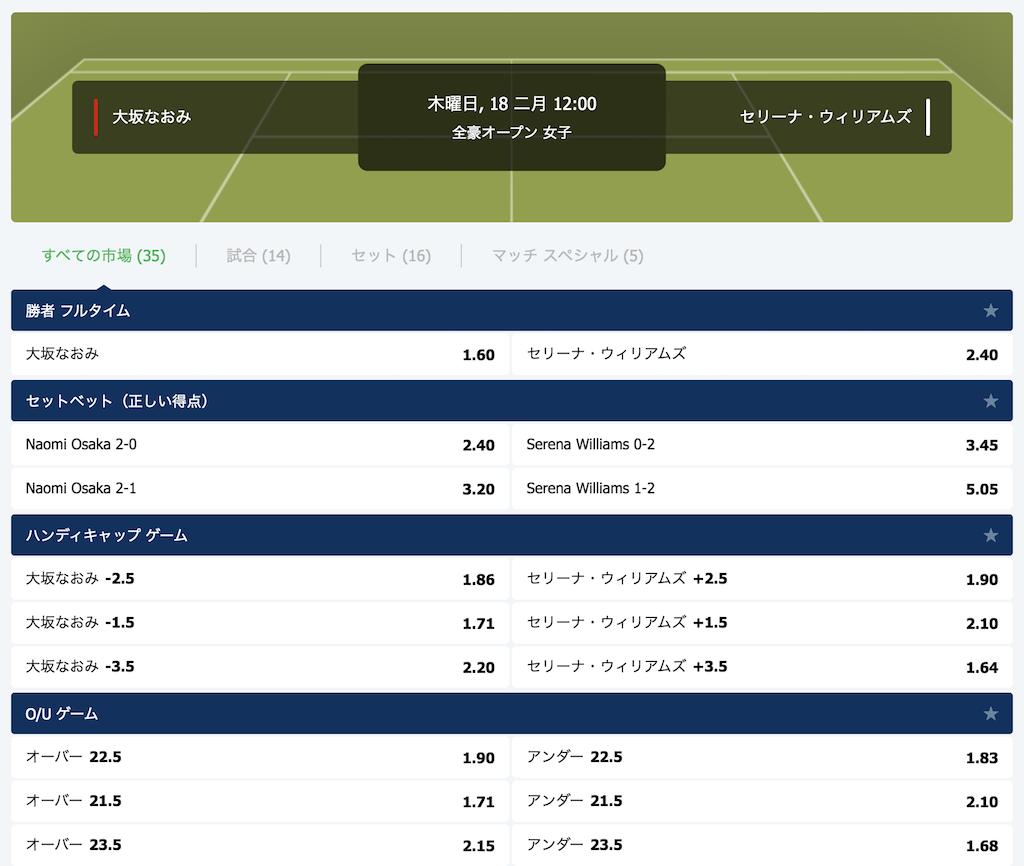 全豪オープン2021の大坂vsセリーナ勝敗予想オッズ(2/17時点)