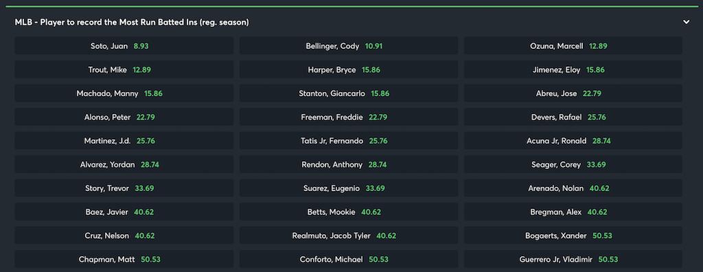 メジャーリーグ2021最多打点打者予想オッズ