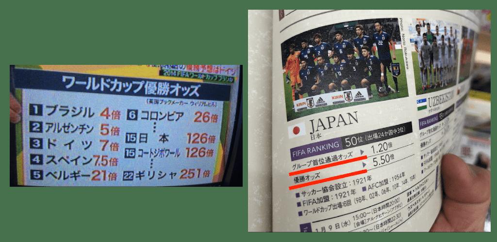 ブックメーカーが日本のテレビや雑誌で紹介された例