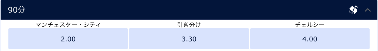 CL20/21決勝シティvsチェルシーの勝敗予想オッズ(5月16日時点)