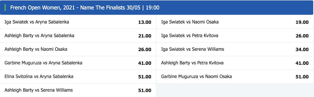 全仏オープン2021女子シングルス決勝の対戦カード予想オッズ