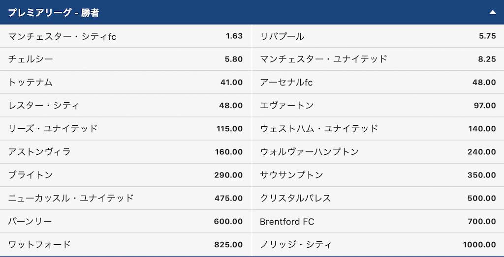 【10bet】イングランド・プレミアリーグ2021/2022優勝予想オッズ(8月10日)