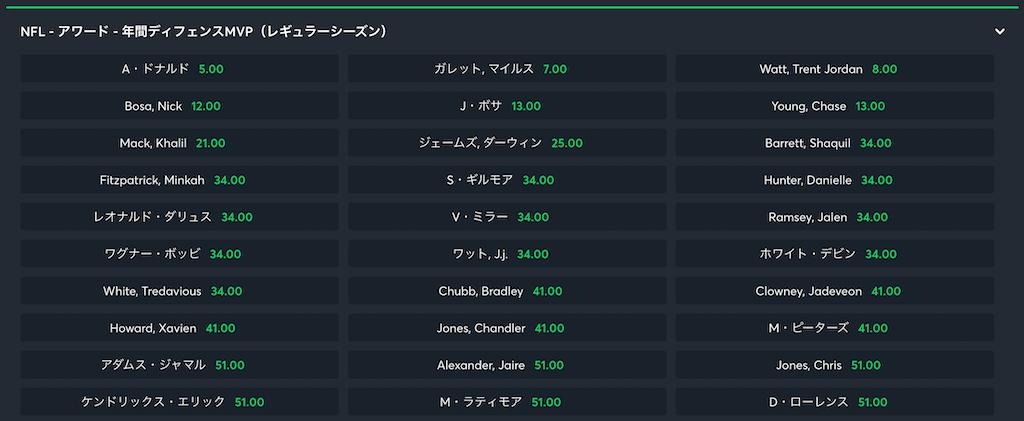 NFL2021/2022ディフェンスMVP受賞予想オッズ(8/25)
