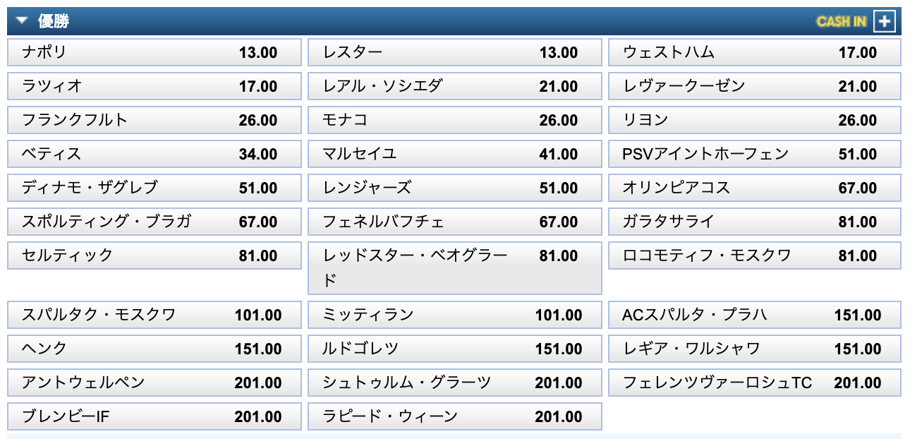 ブックメーカーのヨーロッパリーグ21/22優勝予想オッズ(9月4日)